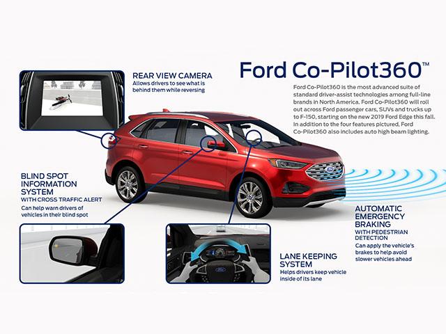 Hệ thống an toàn Co-Pilot360