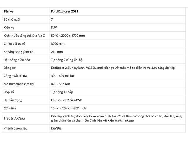 Thông số kỹ thuật Ford Explorer 2021